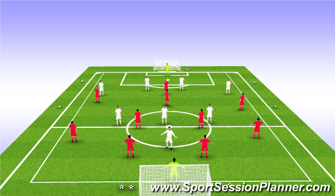 Football/Soccer Session Plan Drill (Colour): Organisation