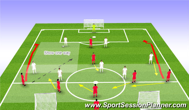 Football/Soccer Session Plan Drill (Colour): Solution 1.