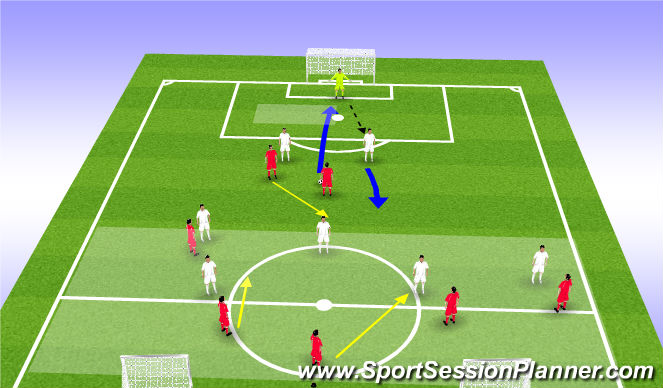 Football/Soccer Session Plan Drill (Colour): Solution 2