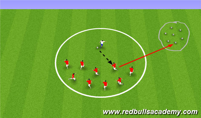 Football/Soccer Session Plan Drill (Colour): Warm Up (Transformers)