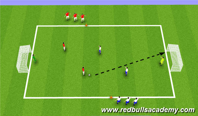 Football/Soccer Session Plan Drill (Colour): Main Activity (2v2s)