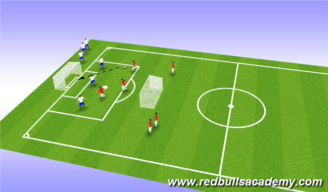Football/Soccer Session Plan Drill (Colour): Conditioned Game (Quick Strike)