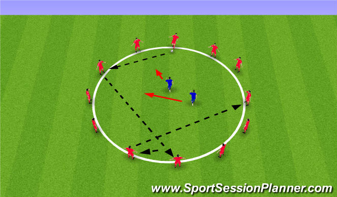 Football/Soccer Session Plan Drill (Colour): possession circle/arrival activity