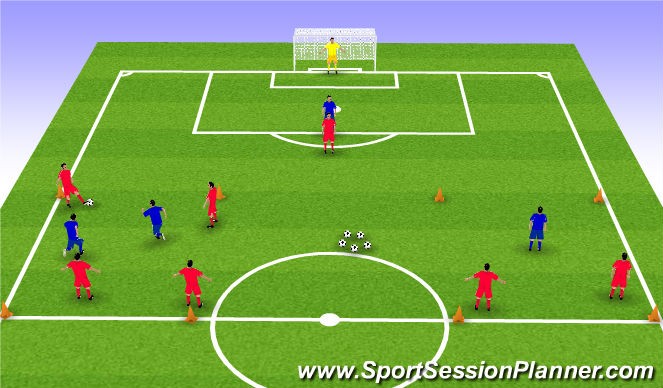 Football/Soccer Session Plan Drill (Colour): Quick forward play