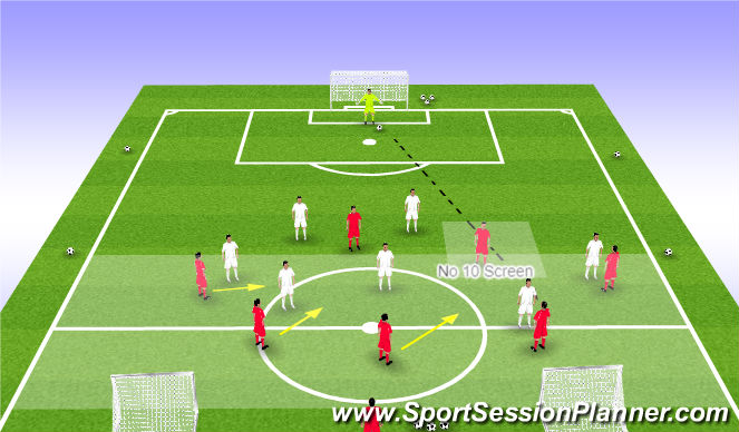 Football/Soccer Session Plan Drill (Colour): Solution 3