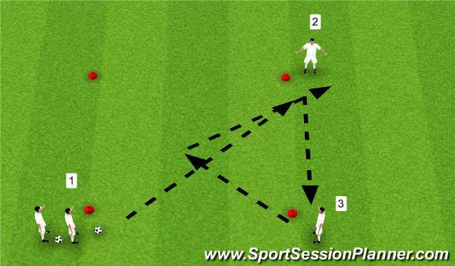 Football/Soccer Session Plan Drill (Colour): Give and go introduction