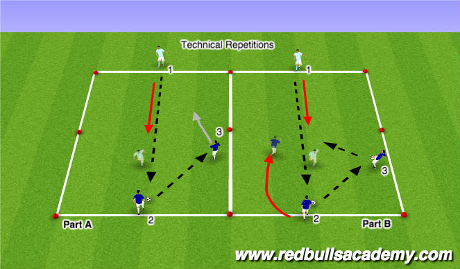 Football/Soccer Session Plan Drill (Colour): Practice 1