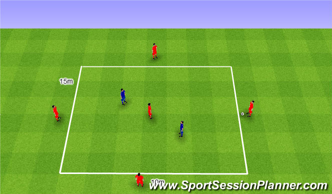 Football/Soccer Session Plan Drill (Colour): Rondo 6v3+1. Dziadek 6v3+1.