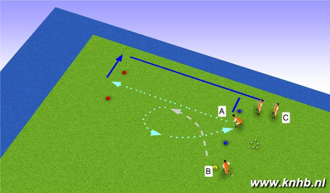 Hockey Session Plan Drill (Colour): PGO 1 Steal / Shave aanleren techniek