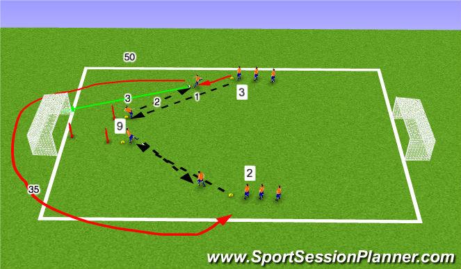 Football/Soccer Session Plan Drill (Colour): Beach Soccer Finishing Activity