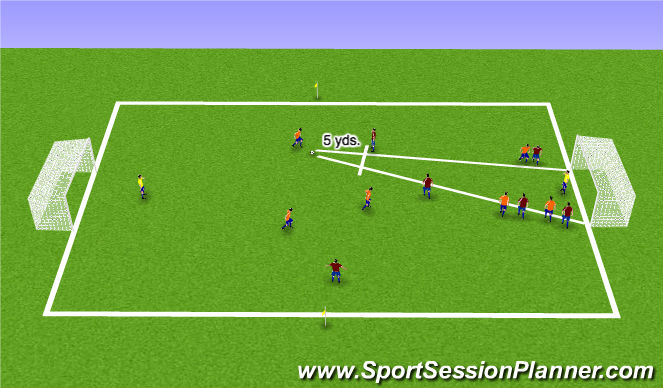 Football/Soccer Session Plan Drill (Colour): Set Plays from Defensive End