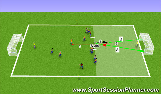 Football/Soccer Session Plan Drill (Colour): Set plays from Attacking End