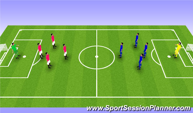 Football/Soccer Session Plan Drill (Colour): Activity Three