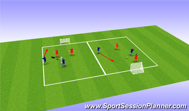 Football/Soccer Session Plan Drill (Colour): Shooting Lanes