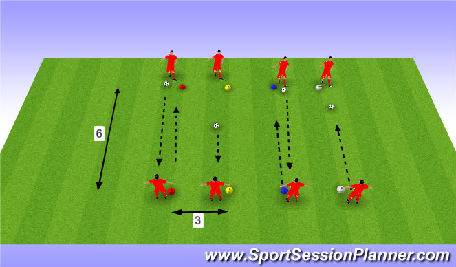 Football/Soccer Session Plan Drill (Colour): basic passing