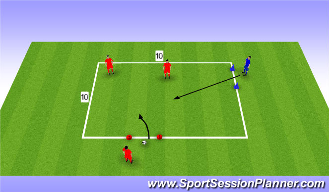 Football/Soccer Session Plan Drill (Colour): 3 vs 1 boxed in