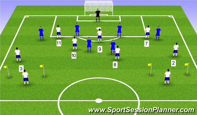 Football/Soccer Session Plan Drill (Colour): 7v7 Game with counter goals