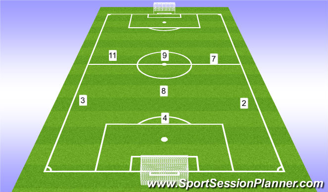 Football/Soccer Session Plan Drill (Colour): 8v8 game to big goals