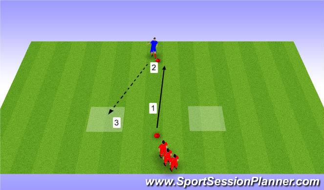 Football/Soccer Session Plan Drill (Colour): run into space