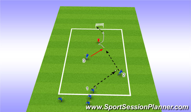 Football/Soccer Session Plan Drill (Colour): Passing DRILL - set up 1