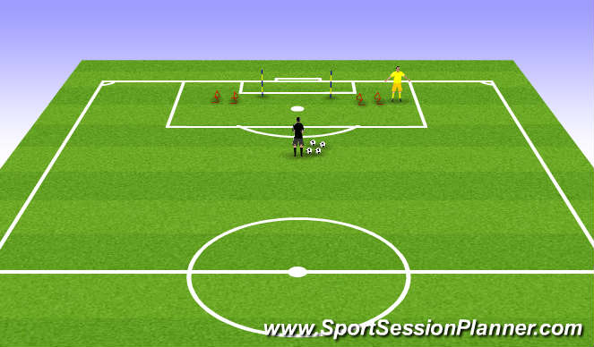 Football/Soccer Session Plan Drill (Colour): Leg power/ Handling/Diving save