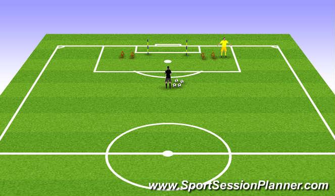 Football/Soccer Session Plan Drill (Colour): Leg power/ Handling/Diving save