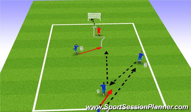 Football/Soccer Session Plan Drill (Colour): Progresseion 2
