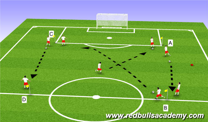 Football/Soccer Session Plan Drill (Colour): Crossing -Movement