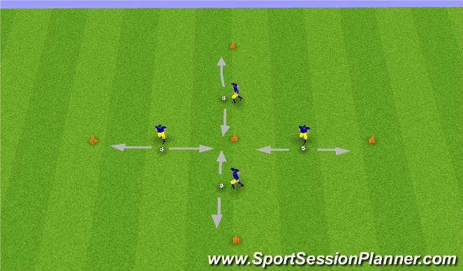 Football/Soccer Session Plan Drill (Colour): Dribbling Fakes Warm up