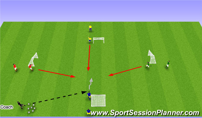 Football/Soccer Session Plan Drill (Colour): 1v1v1v1 dribbling game