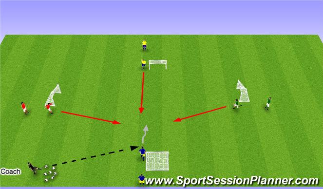 Football/Soccer Session Plan Drill (Colour): 1v1v1v1 dribbling game