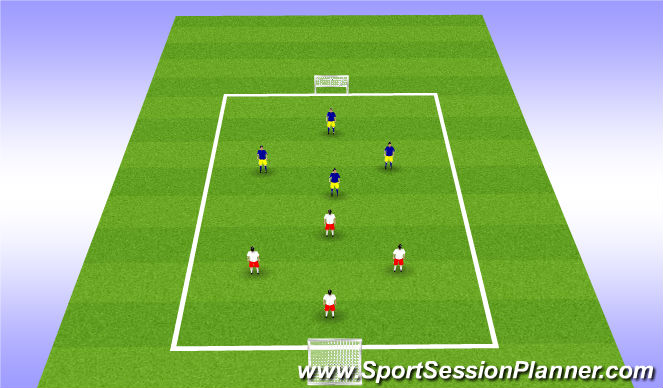 Football/Soccer Session Plan Drill (Colour): 4v4 Games