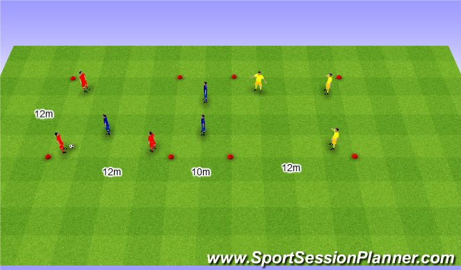 Football/Soccer Session Plan Drill (Colour): Rondo 3v3+3 Dziadek 3v3+3.