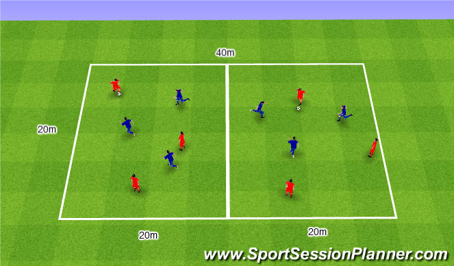 Football/Soccer Session Plan Drill (Colour): 2v2+1 and 4v4+2 or 5v5.