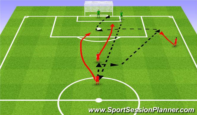 Football/Soccer Session Plan Drill (Colour): Shooting. Strzelba.
