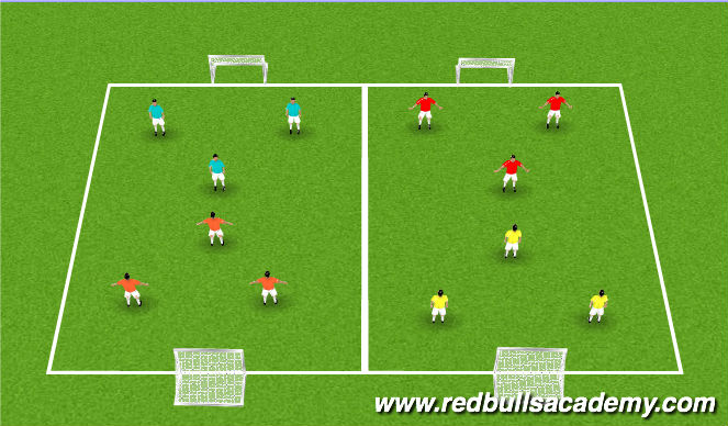 Football/Soccer Session Plan Drill (Colour): 2v2 / 3v3 Game