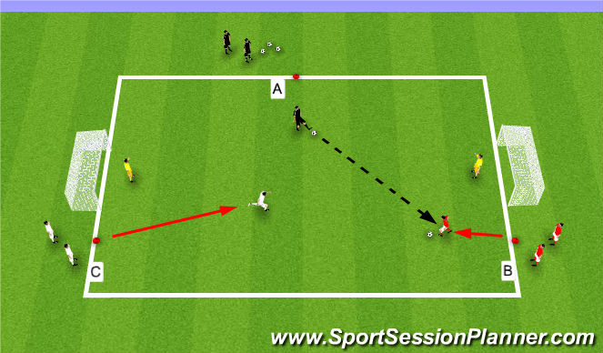 Football/Soccer Session Plan Drill (Colour): 2v1 Choice Game