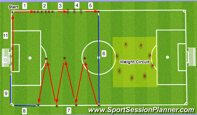 Football/Soccer Session Plan Drill (Colour): METHOD