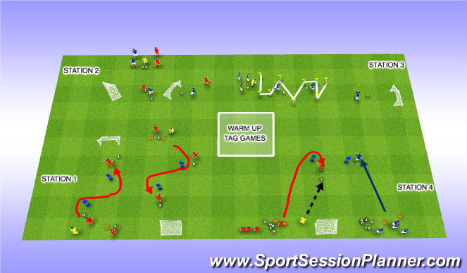 Football/Soccer Session Plan Drill (Colour): FULL FIELD SET UP