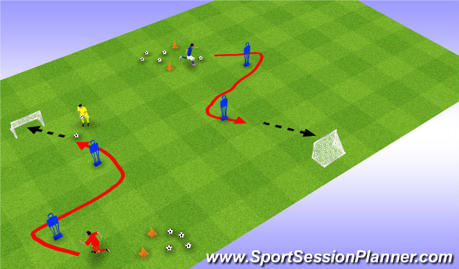 Football/Soccer Session Plan Drill (Colour): DRIBBLING INTO SHOOTING