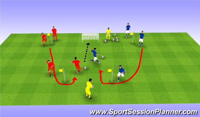Football/Soccer Session Plan Drill (Colour): 1v1 Finishing competitions