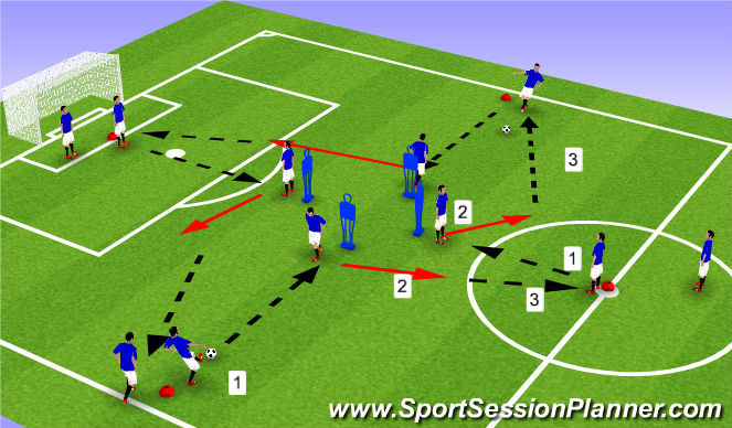 Football/Soccer Session Plan Drill (Colour): Main Drill