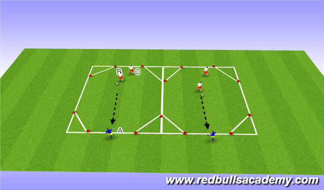 Football/Soccer Session Plan Drill (Colour): Main 2