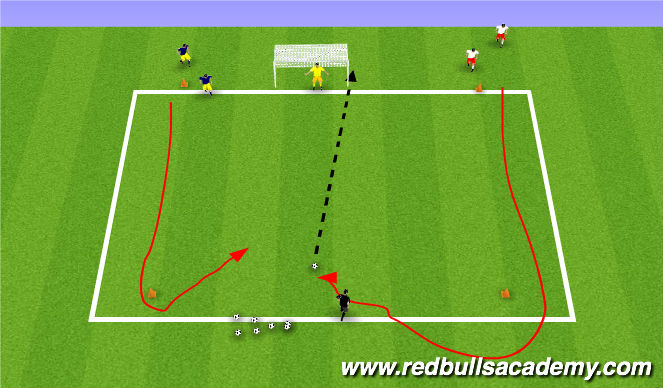 Football/Soccer Session Plan Drill (Colour): RedBulls Shootout (contengency)