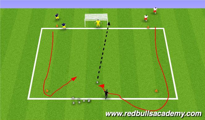 Football/Soccer Session Plan Drill (Colour): RedBulls Shootout (contengency)