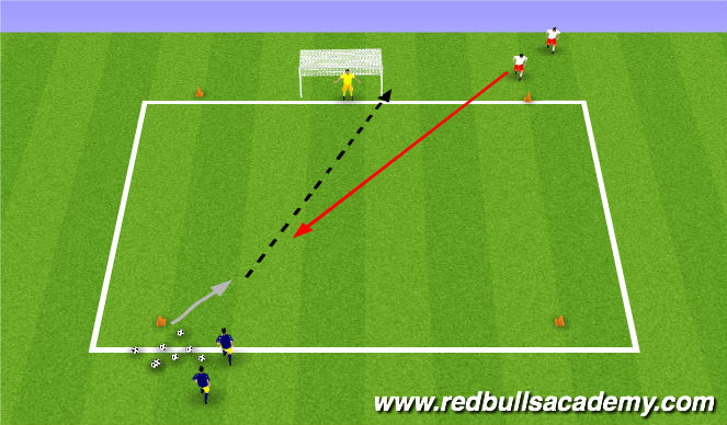 Football/Soccer Session Plan Drill (Colour): Conceptual shootout