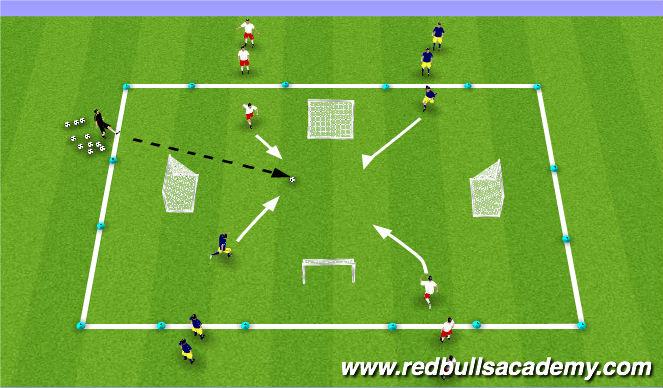 Football/Soccer Session Plan Drill (Colour): Main session- 2V2 turning