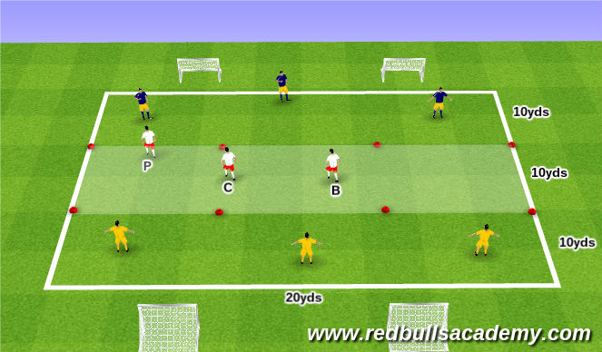 Football/Soccer Session Plan Drill (Colour): Defensive Scenarios