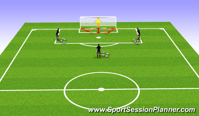 Football/Soccer Session Plan Drill (Colour): Footwork/Handling/ Angles