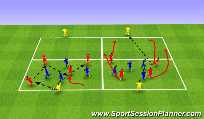 Football/Soccer Session Plan Drill (Colour): Warm-Up - 4v4 + 2 Target Men (20mins)